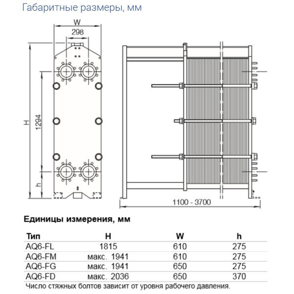 Теплообменник Alfa-Laval AQ6рис. № 2