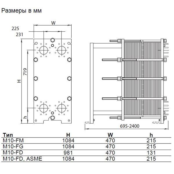 Теплообменник Alfa-Laval M10 MFGрис. № 2