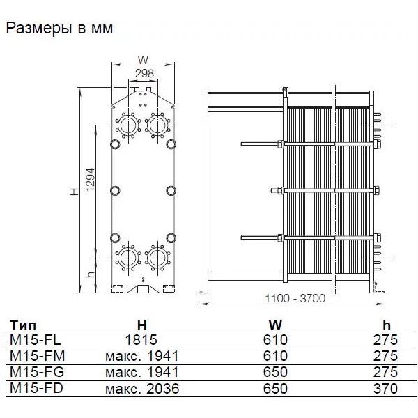 Теплообменник Alfa-Laval M15рис. № 2